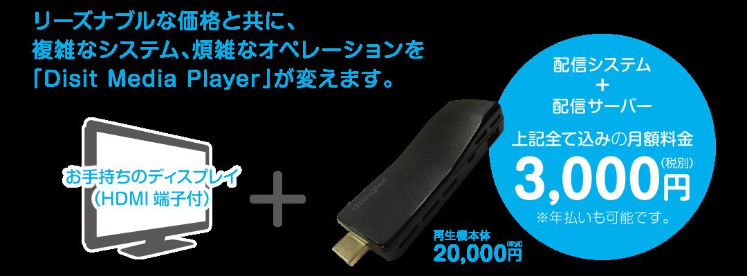 リーズナブルな価格と共に、複雑なシステム、煩雑なオペレーションを「Disit Media Player」が変えます。