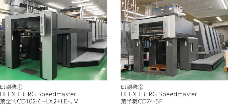 厚物オフセット枚葉印刷設備